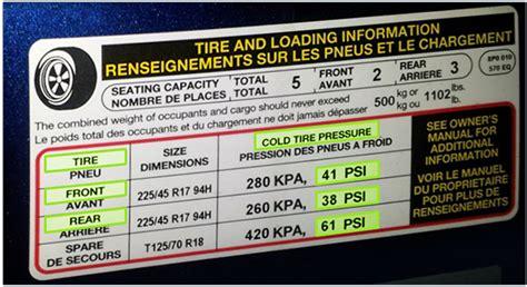 knowing  tire inflation pressure tirebuyercom