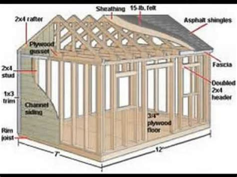 Free Plans For Garden Sheds - best garden shed plans complete garden shed plans