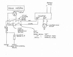 White River Rv Wiring Diagram