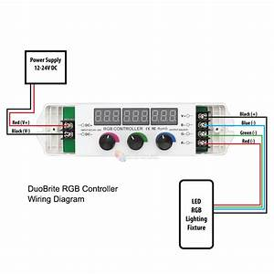 Duobrite Rgb Led Controller With Rf Remote