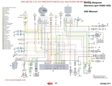 Polaris Sportsman Wiring Diagram Sample