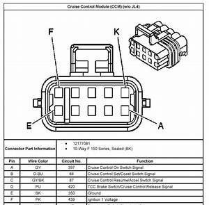 Howtorepairguide Com  How To Add Cruise Control On 2005 Chevy Express