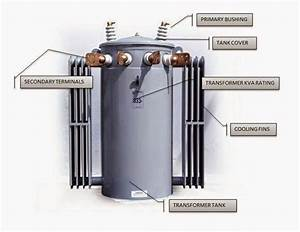 Basic Parts Of A Single Phase Pole