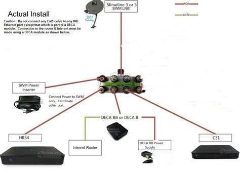directv genie wiring diagram with directv genie wiring