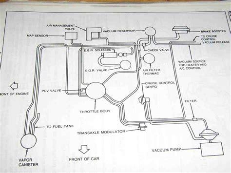 Eldorado Vacuum Diagram Needed General Cadillac
