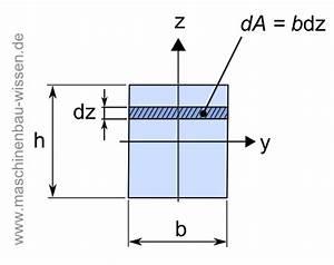Querschnittsfläche Berechnen : biegewiderstandsmoment f r einfache querschnittformen berechnen ~ Themetempest.com Abrechnung