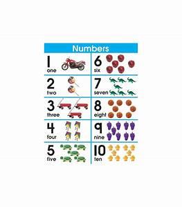Number Sets 1-10 Chart Grade PK-2 | Carson-Dellosa Publishing
