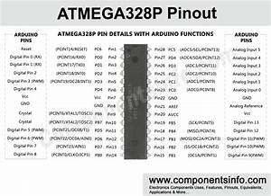 Atmega328p Pinout Diagram  Pin Configuration  Brief