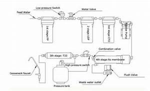 8 Stage Underground Reverse Osmosis Tds Water Filter