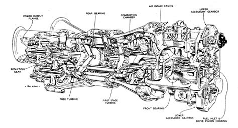 F18 Diagram Of Engine by Jet Engine