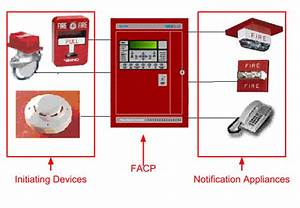 The Code Coach  Beginners Guide To Fire Alarm Systems