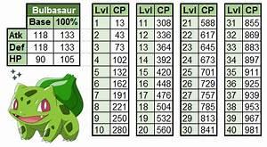 Pokemon Go Iv Berechnen : pokemon go 100 percent iv guide for bulbasaur community day ~ Themetempest.com Abrechnung