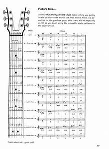 17 Best Images About Guitar Fretboard Charts