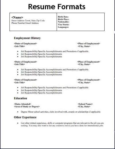 How To Create A Pdf Resume by Types Of Resume Format Resumeformat 2 Resume Format