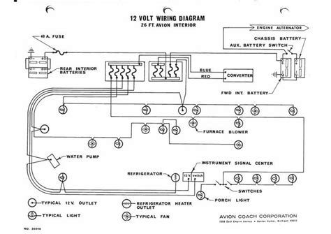 image result    avion trailer plumbing diagram