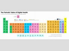 Infographic 2014 Periodic Table of Digital Health Investments