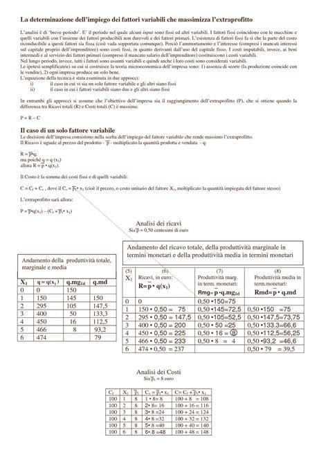 microeconomia dispense impiego ottimo di un fattore variabile grafici e tabelle