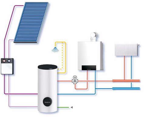 Waermepumpe Und Solarthermie Kombinieren by Gasheizung Solarthermie Kombination Gasheizung