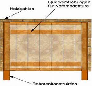 Wandschrank Selber Bauen : anleitung und ideen eine kommode selber bauen frag den ~ Watch28wear.com Haus und Dekorationen