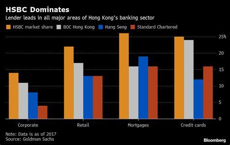 hsbcs dominance  hong kong  juicy target  virtual banks bloomberg
