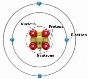 Structure Of A Beryllium Atom  Four Protons  Four Neutrons And Four Electrons