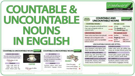 Uncountable Nouns And Countable Nouns  What You Need To Know  Wellington House Idiomas