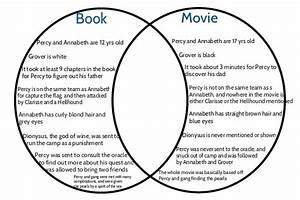 Percy Jackson Movie  Book Venn Diagram By Countingraindrops