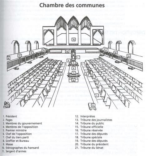 chambre des communes le cadre physique et administratif ottawa siège du