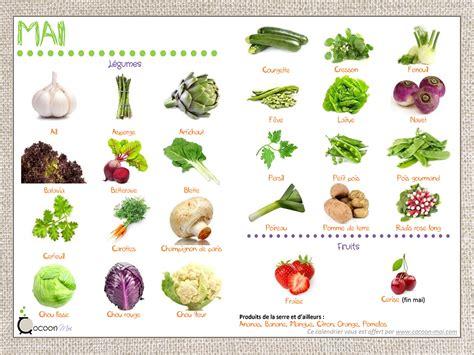 fruits et l 233 gumes de saison mois de mai apprendre l 233 gumes et fruit