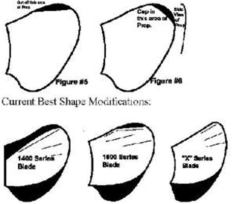 Boat Propeller Modifications by Prop Cutting Rc Raceboats