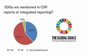 About 40% of Largest Japanese Businesses Mention SDGs in ...