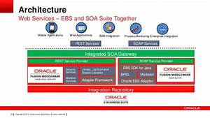 The Ins  U0026 Outs Of Mobile Applications For Oracle Ebs