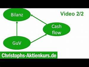 Guv Rechnung Beispiel : fundamentale aktienanalyse guv bilanz und cash flow ~ Haus.voiturepedia.club Haus und Dekorationen