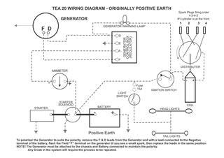 Generator Alternator Wiring Diagrams Heads