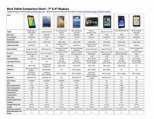 Best Tablet Comparison Chart 7 And 8 Inch
