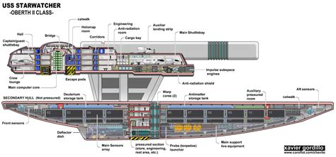 Starship Deck Plans Free by Sci Fi Spaceship Schematics Sci Free Engine Image For