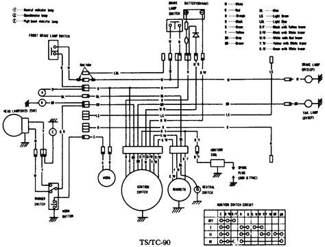 Suzuki Rv 125 Wiring Diagram index of diagrams suzuki singles