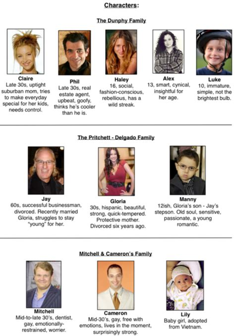 modern names modern family cast names car interior design