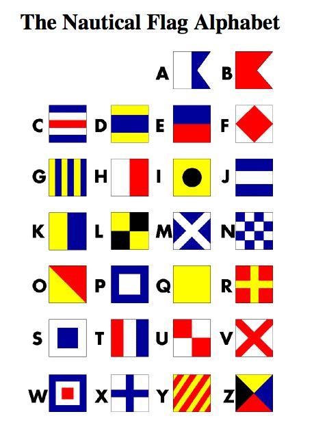 diy project ericas nautical cards  picks designsponge