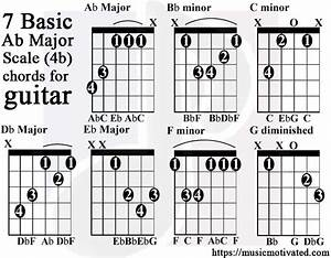 Ab Major Scale Charts For Guitar And Bass
