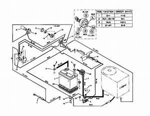 Electrical System Diagram  U0026 Parts List For Model 30560f
