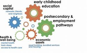 Tools for addressing generational poverty | Saad&Shaw