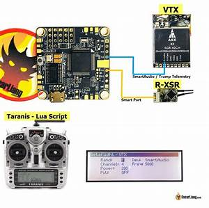 Vtx Control  Change Vtx Settings From Osd With Smartaudio