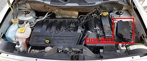2009 Jeep Patriot Fuse Box Location
