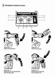 Armatron Family Information Manuals