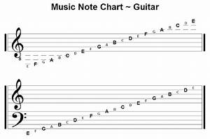 Welcome  Music Note Chart