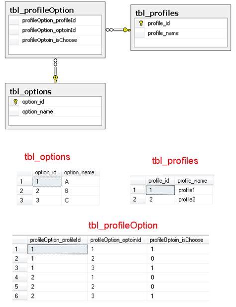 sql insert into new table mysql sql server trigger insert values from new row into