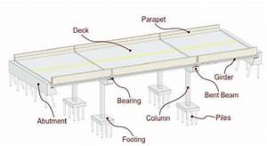 1  Diagram Of Major Bridge Components  Nielson  2005