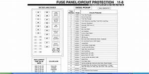 2002 Ford F350 7 3 Diesel Fuse Panel Diagram
