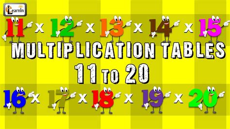Multiplication Tables 11 To 20  Multiplication Songs For